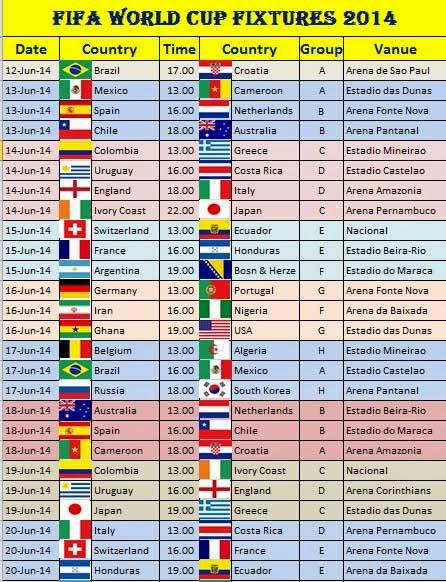 Watch Live FIFA World Cup 2014 :: Brazil