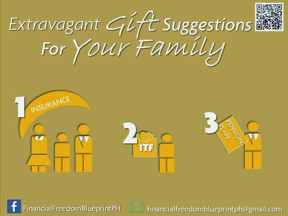 mamaravesph\'s blog: Extravagant Christmas Gift Suggestions For Your ...