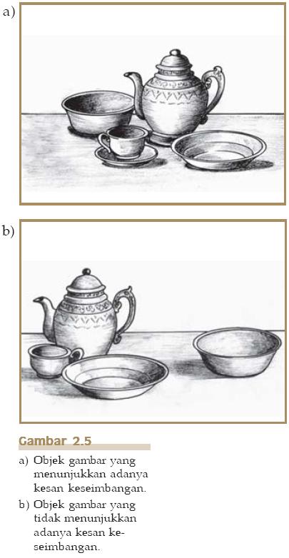 Gambar 2.5 Objek gambar yang menunjukkan ada tidaknya kesan keseimbangan