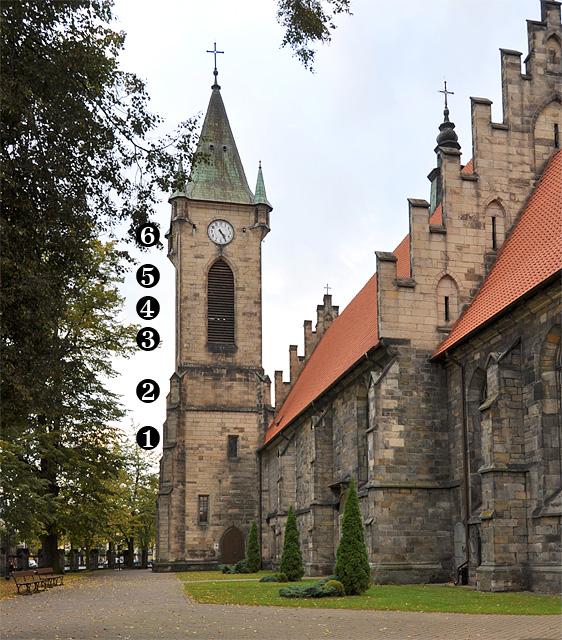 Kościół p.w. św. Mikołaja w Końskich. Fot. Bartłomiej Woźniak. 1 Poziom na którym znajduje się szafa z mechanizmem zegara. 2 Schody drewniane. 3 Poziom na którym znajduje się dostęp do dolnego dzwonu, oraz początek drabiny na poziom wyższy. 4 Drabina dłuższa. 5 Drabina krótsza. 6 Poziom na który znajdują się tarcze zegara.
