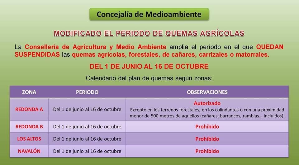 SUSPENSIÓN DE LAS QUEMAS AGRÍCOLAS
