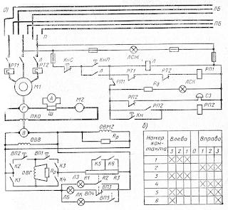 Схема простого управления секторным рулевым электроприводом по системе генератор — двигатель