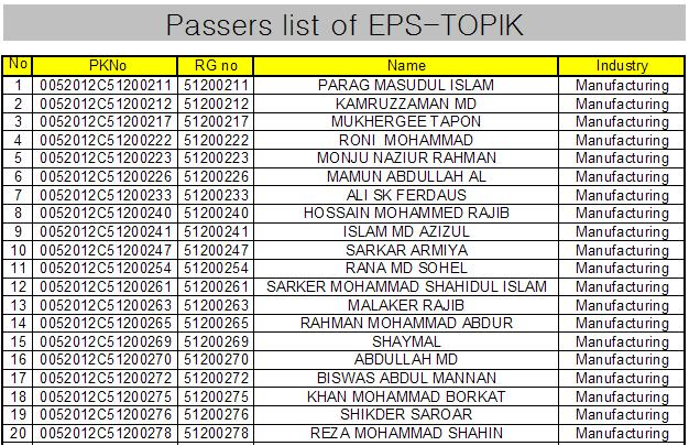 Bangladesh  eps topik exam result 2012