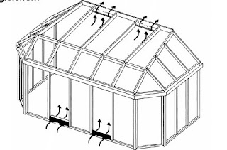 схема вентиляции зимнего сада