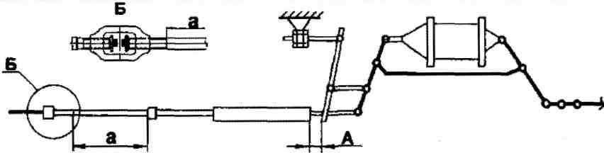 Схема установки на вагоне