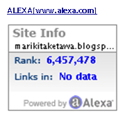 Link In ALEXA masih NO DATA ?