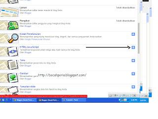 Tata Letak Blogger HTML