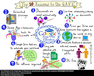 10 reasons for GAFE