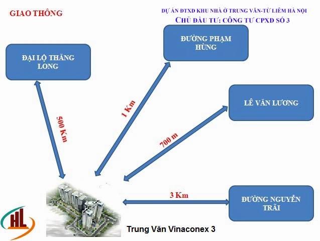 tien-ich-chung-cu-ct2-trung-van-vinaconex-3-5