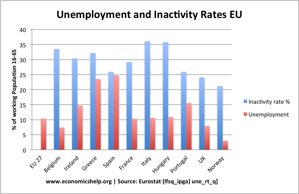 The Overall Effects of Unemployment