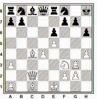 Posición de la partida de ajedrez Keres - Gilfer (Olimpiada de 1936)
