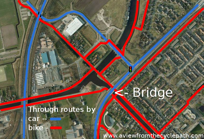 A view from the cycle path: Unravelling of modes