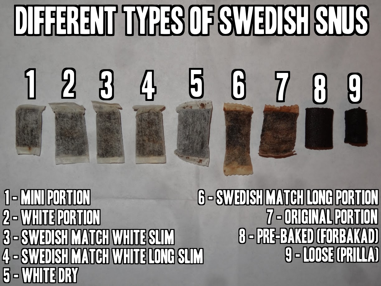snus reviews news and information how to snus and different types of swedish snus. Black Bedroom Furniture Sets. Home Design Ideas