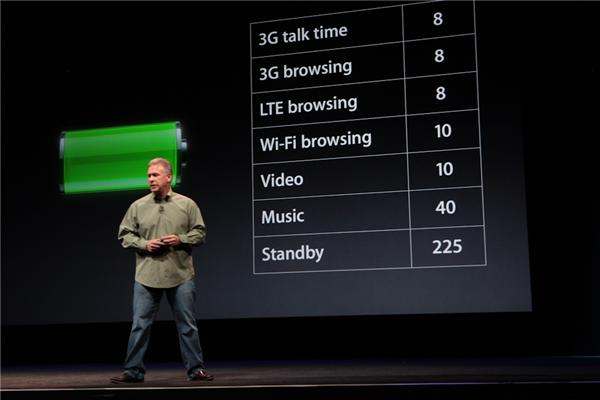 Averageas compared to other smart phones and found that the new iphone