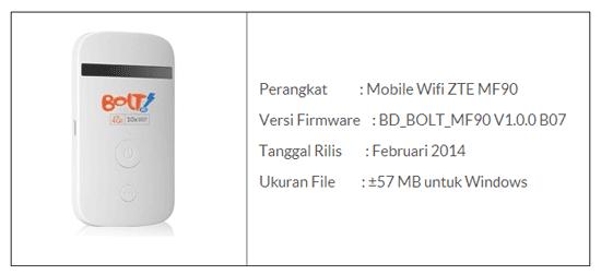 Cara Update Firmware BOLT! 4G Mifi ZTE MF90 2