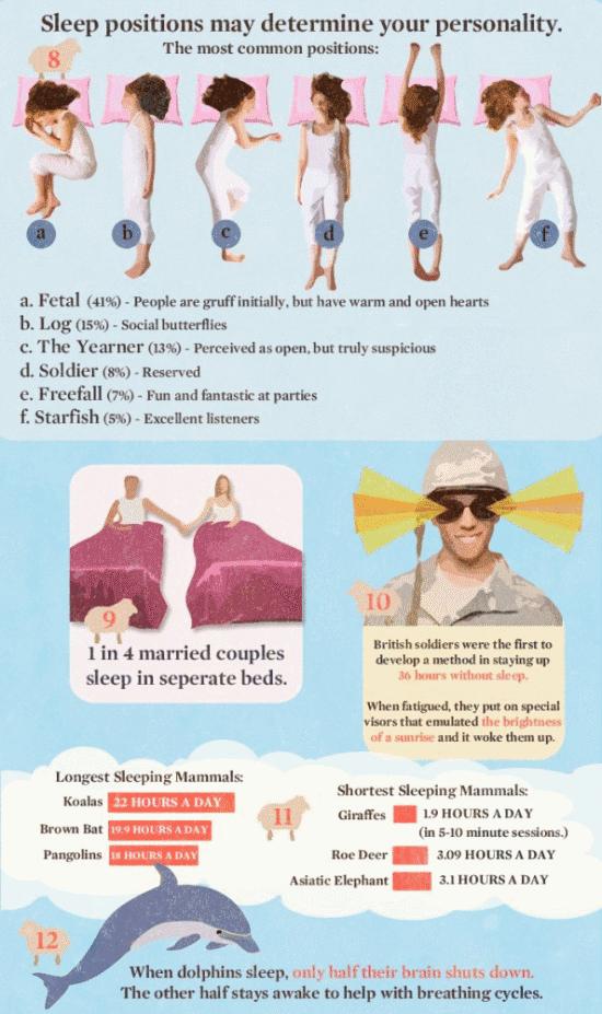 Info - 16 Perkara yang korang tidak tahu mengenai Tidur