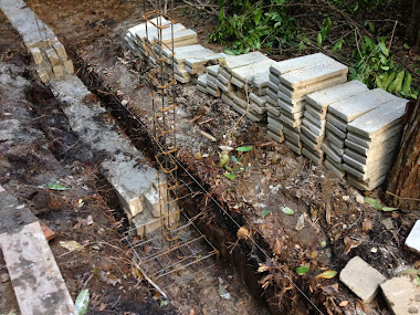 Wall foundations