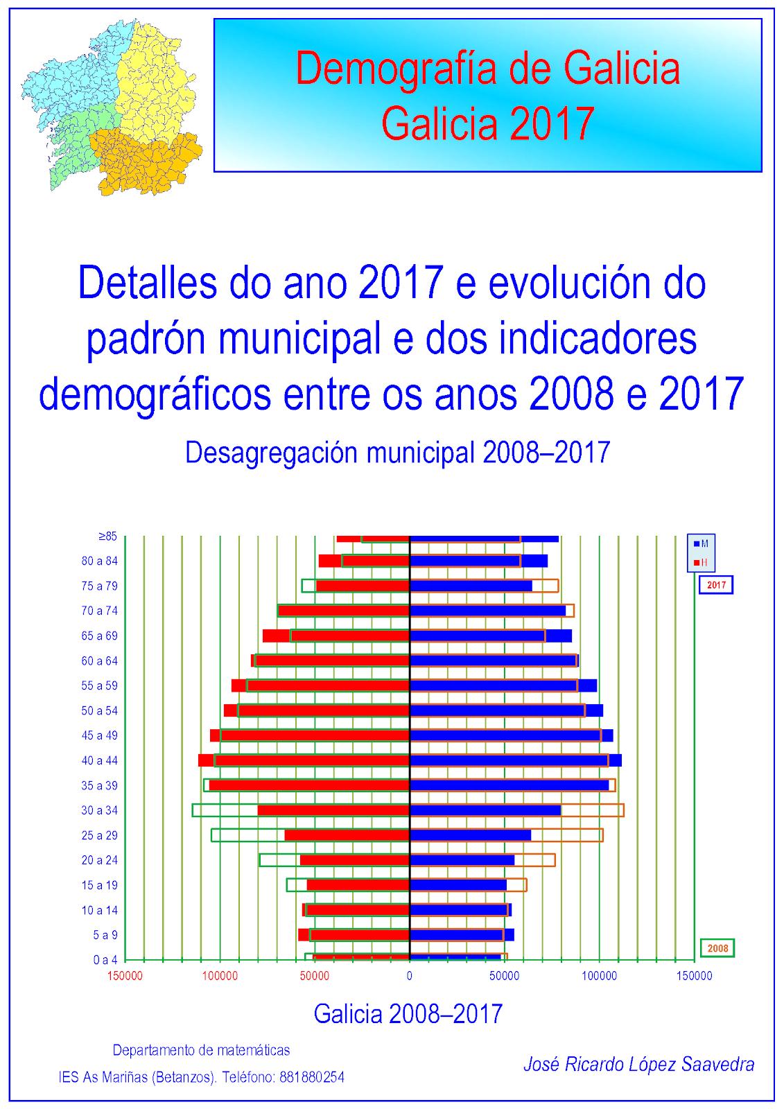 Galicia 2017