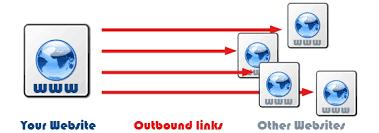 Cara melakukan optimasi seo onpage dengan out bound link