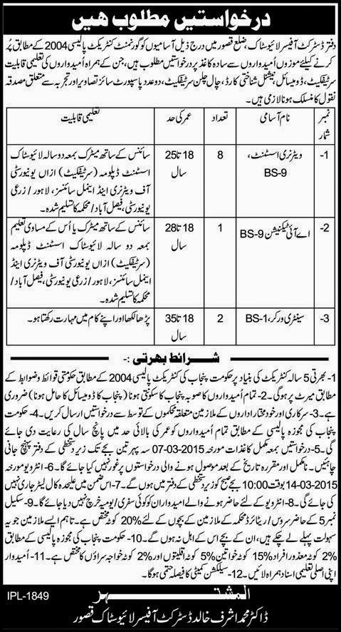 Latest Livestock Department Kasur Jobs
