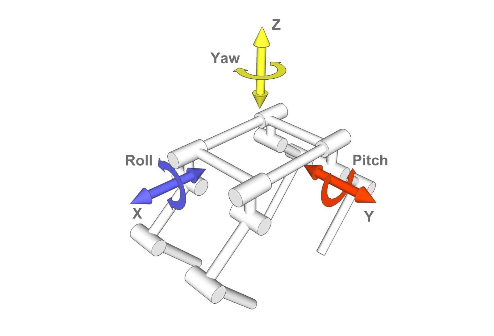 Coretech robotics a simple quadruped robot