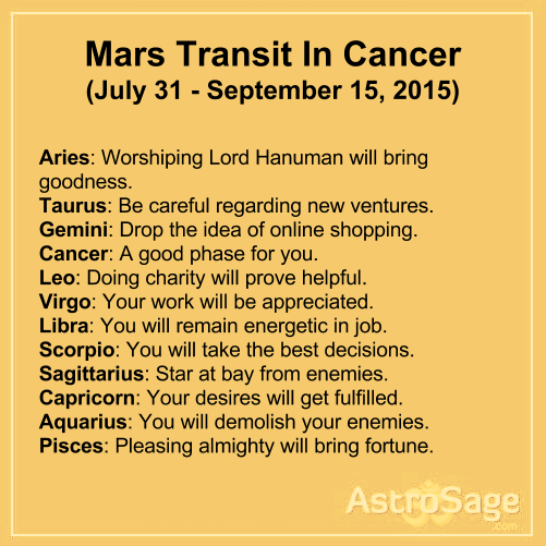 Mars transit in Cancer will affect your life directly or indirectly.