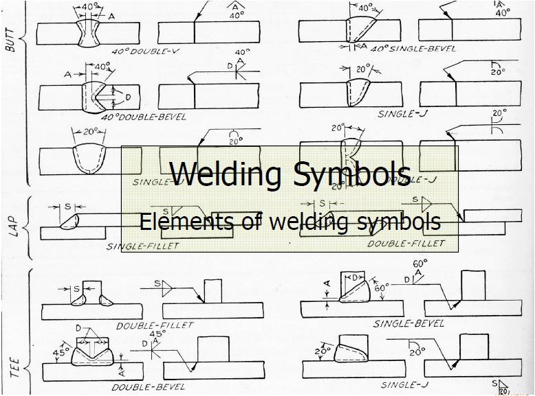 Untitledg image result for welding symbols malvernweather Image collections