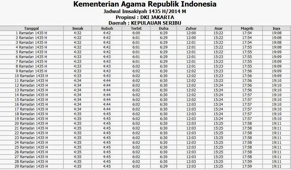 Jadwal Imsakiya / Buka Puasa Jakarta  Daerah Kepulauan Seribu
