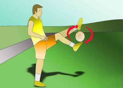 Teknik Bola