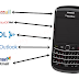 How to Start/Resume Synchronization Between Your Email and Blackberry Device
