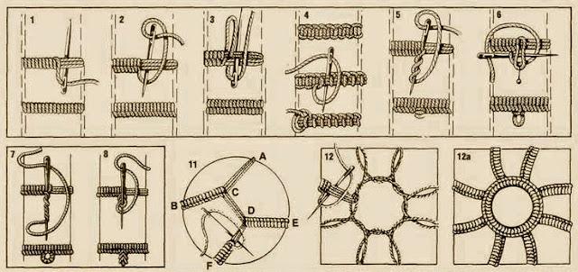 koronka teneryfka tutorial