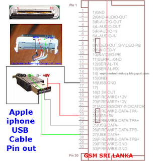Apple iphone USB Cable Pinout