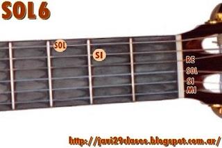 gráficos de Acordes de guitarra Mayor con sexta (6)