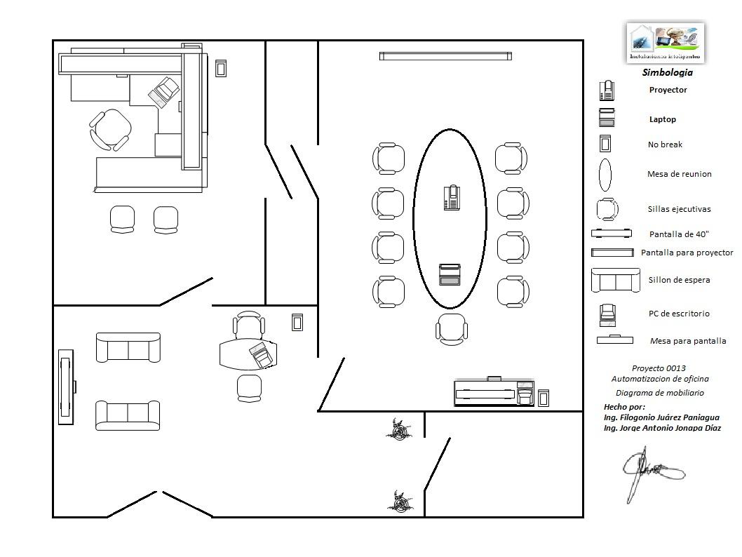 Practicas croquis de mobiliario for Croquis de oficinas administrativas