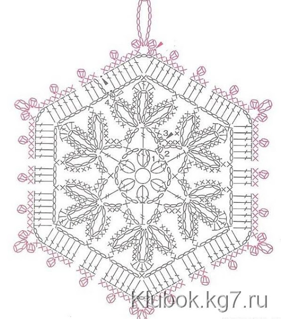 ergahandmade  crochet rose potholder   diagrams