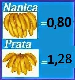 Cotação da Banana  27/7 a 29/7