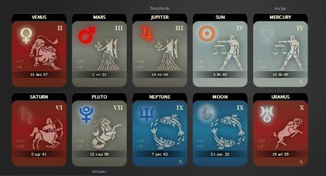 september 27 lucky horoscope predictions