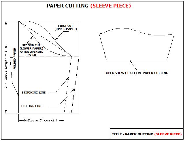 indian tailoring guide pdf