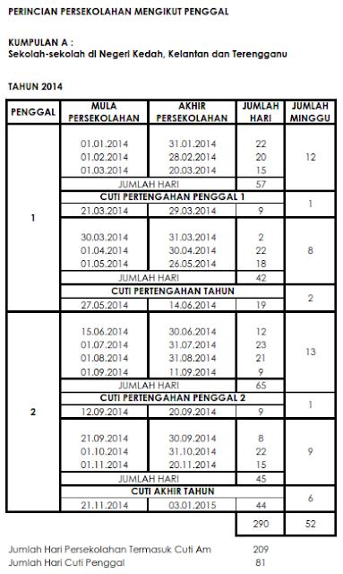 Takwim Persekolahan 2014 KPM dan Tarikh Cuti Sekolah