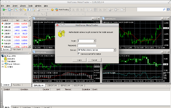 Hotforex mt4 mac