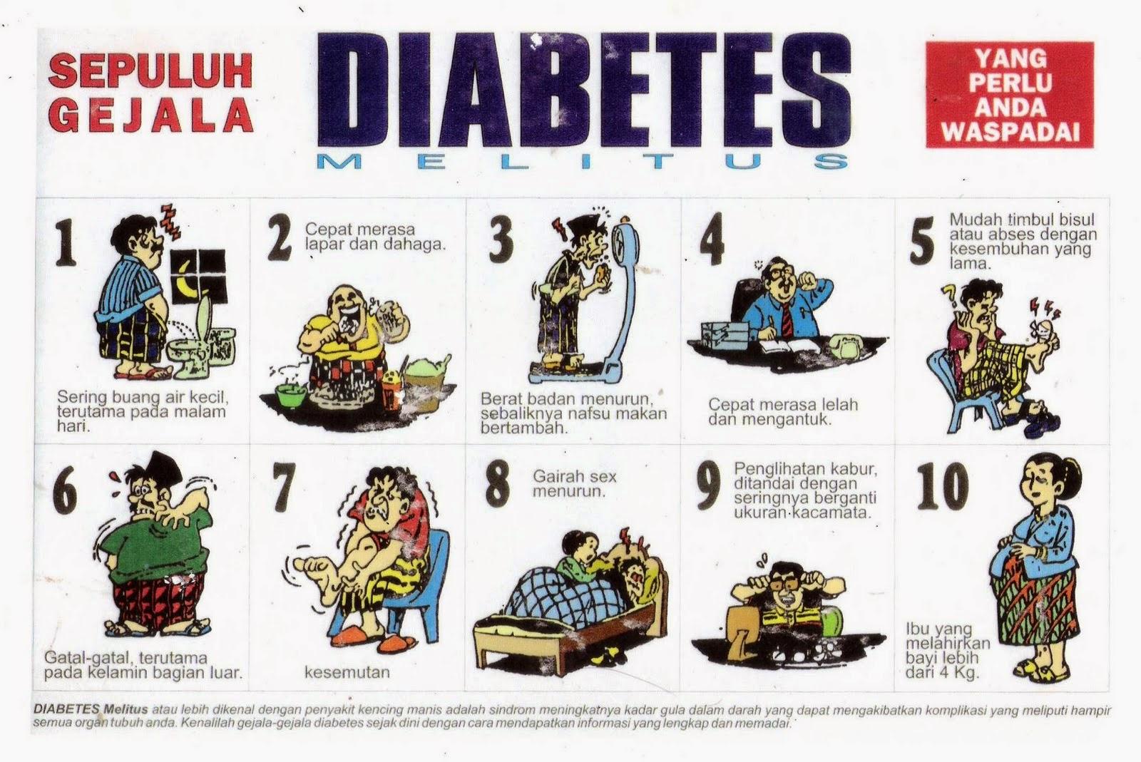Obat tradisional diabetes paling ampuh