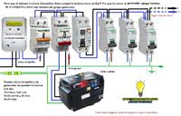 encendido apagado casita de aperos con generador y corriente compañia electrica monofasico