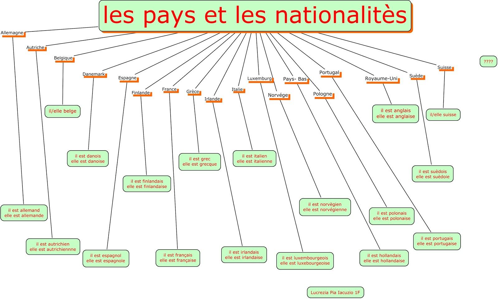 Francese e non solo 04 13 for Accenti francesi