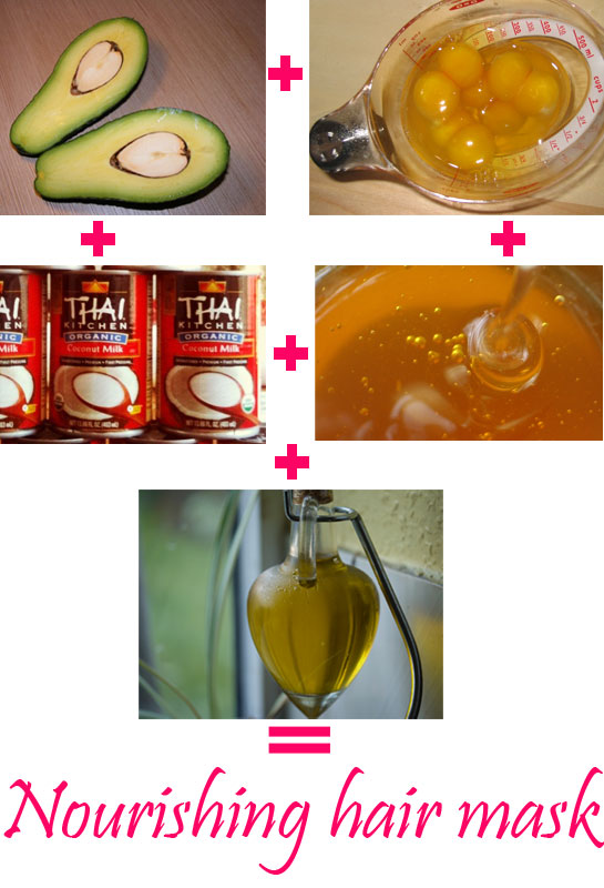 Homemade nourishing mask, hairmask, hair treatment, get shiny hair
