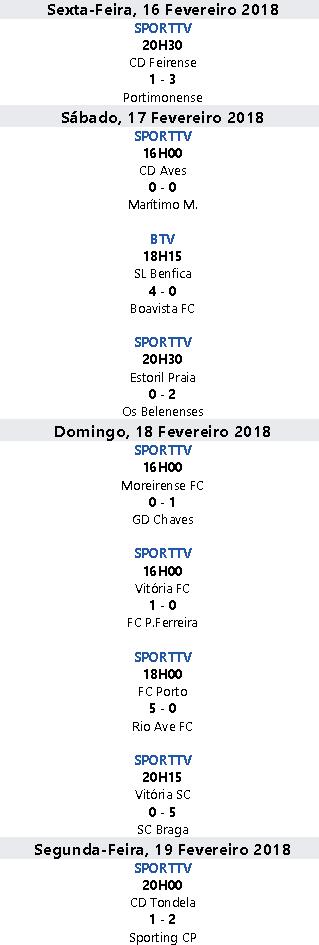 Liga Nós 2017-2018 23ºJornada