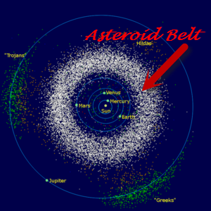 asteroid sizes colors - photo #43