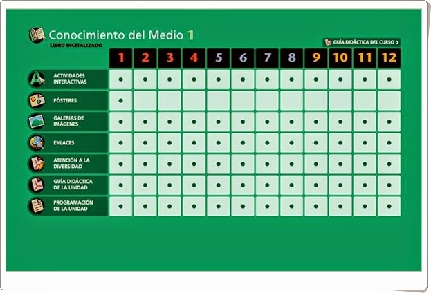 http://www.textlagalera.com/interact/C_inicial/Primero_completo/Z1N/index.html