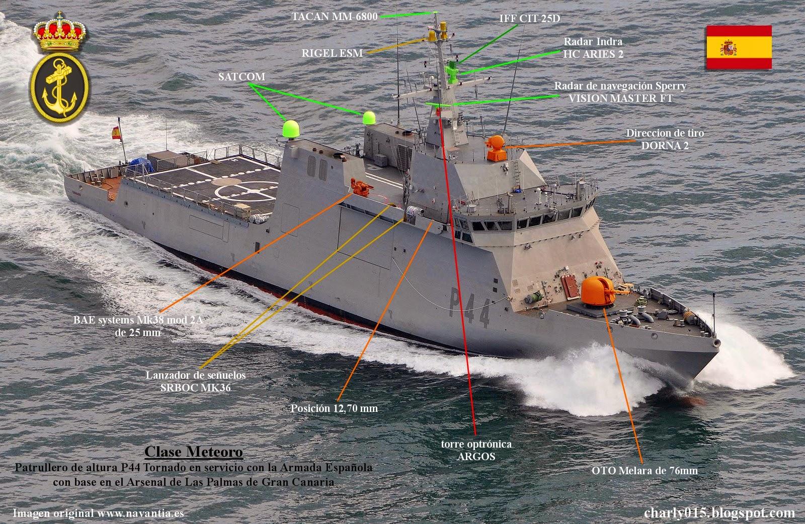 an lisis militares el bam de la armada espa ola
