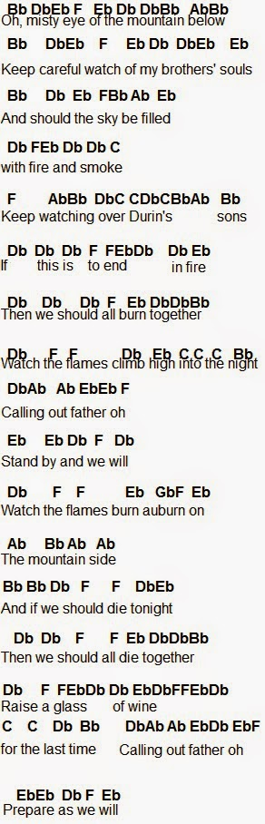Flute Sheet Music I See Fire