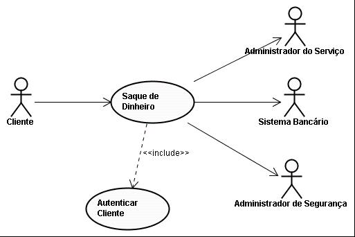 Diagrama De Caso De Uso furthermore File robustness diagram actor furthermore Use Case Diagram besides Uml Online Tool moreover Se Methode Uml. on uml use case diagram